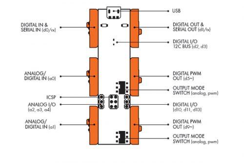 LittleBits Electronics Arduino Module