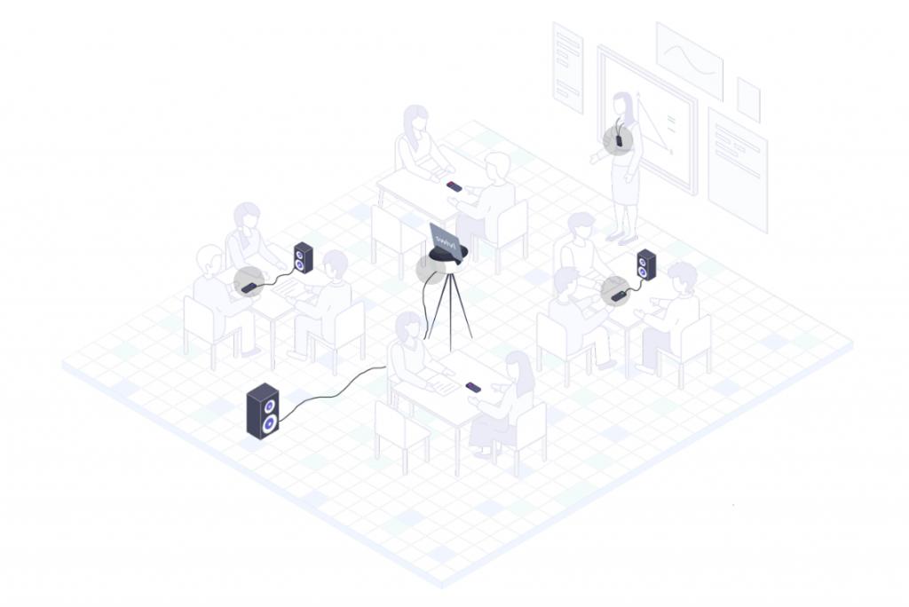 Swivl Classroom Audio